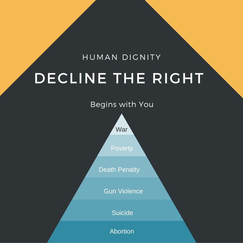Human Dignity Begins with Each of Us
